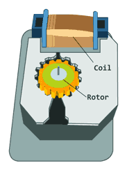 defrost timer inside motor