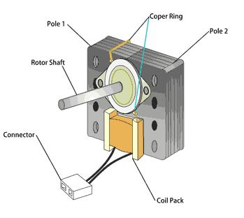 Refrigerator fan parts