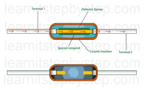 Thermal fuse Type2 cross section
